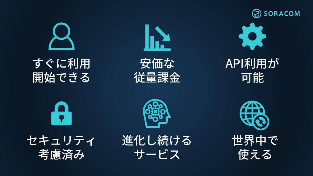 安価な 従量課金 進化し続ける サービス すぐに利用 開始できる API利用が 可能 セキュリ...