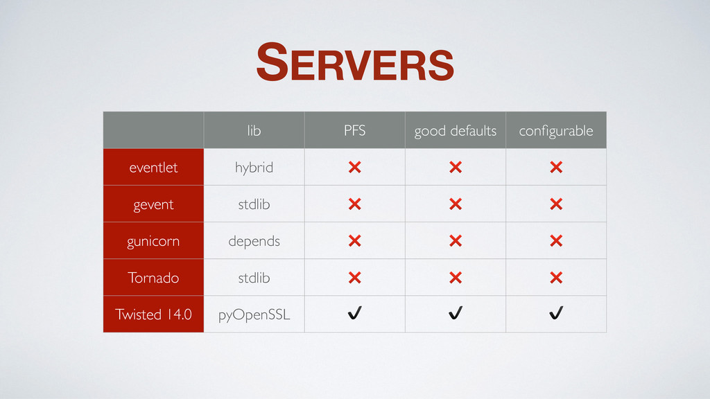 SERVERS lib PFS good defaults configurable event...
