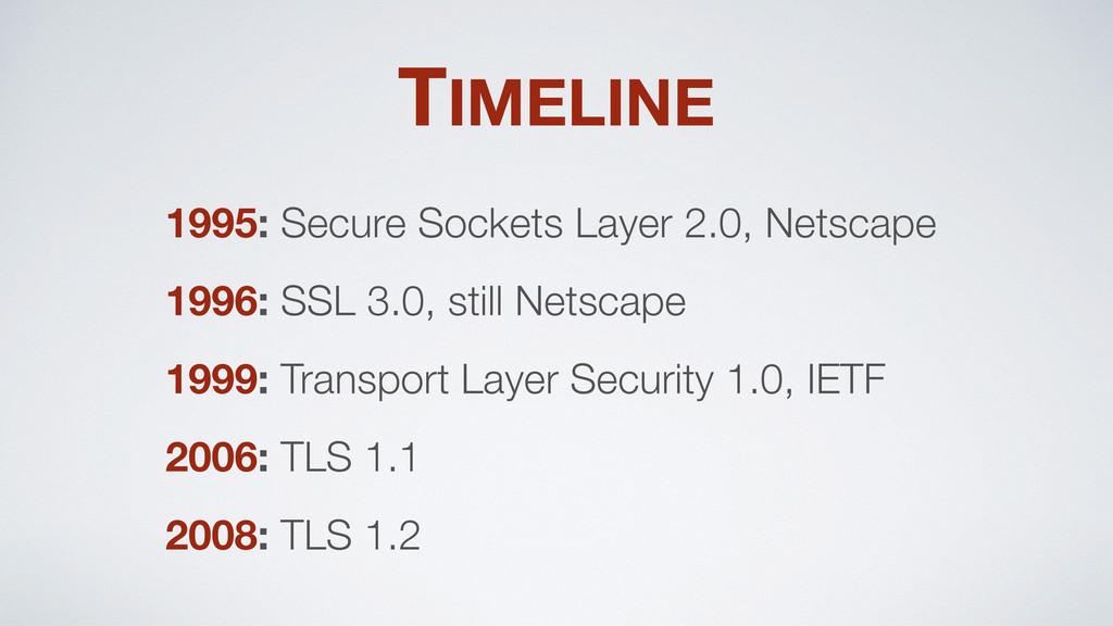 TIMELINE 1995: Secure Sockets Layer 2.0, Netsca...
