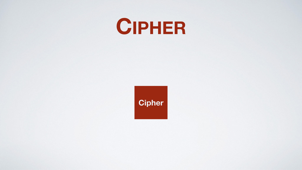 CIPHER Cipher