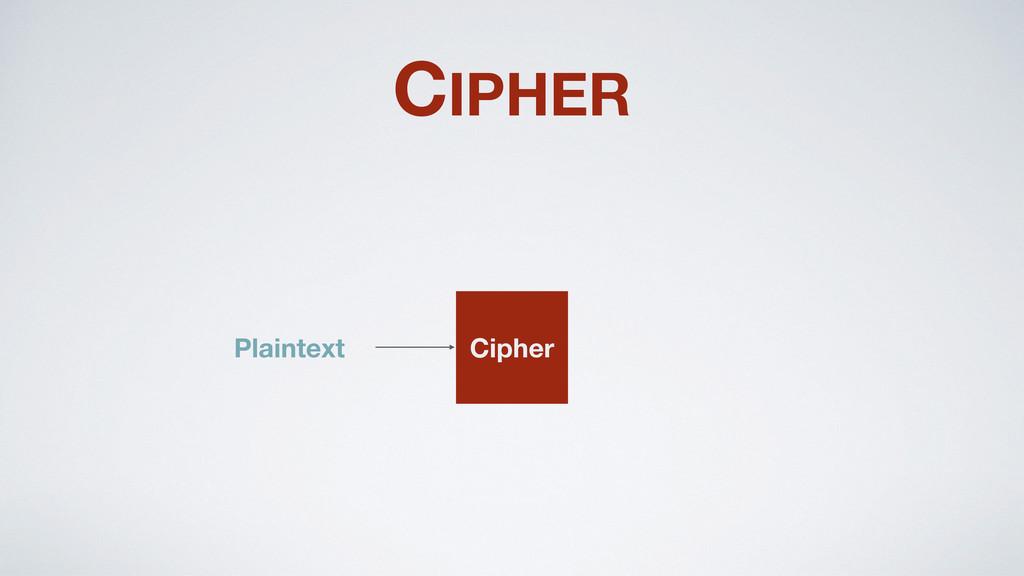 CIPHER Cipher Plaintext