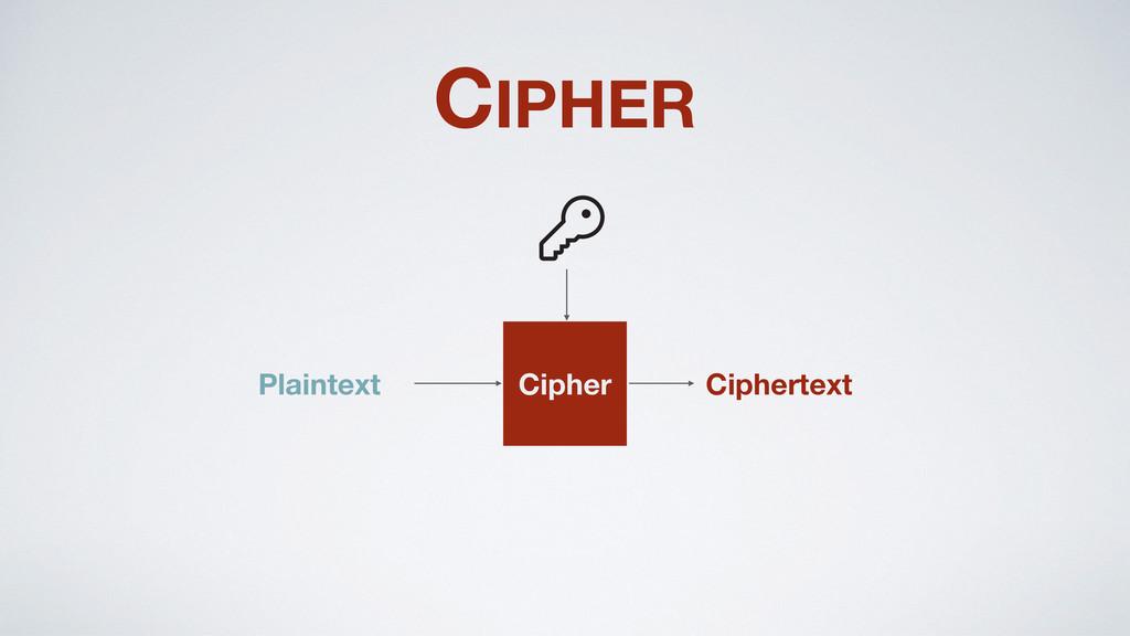 CIPHER Cipher Ciphertext Plaintext