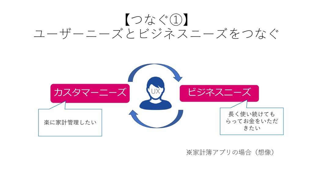 UX カスタマーニーズ ビジネスニーズ 【つなぐ①】 ユーザーニーズとビジネスニーズをつなぐ ...
