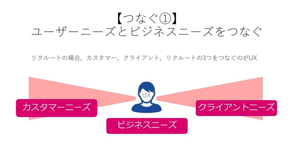 カスタマーニーズ クライアントニーズ ビジネスニーズ 【つなぐ①】 ユーザーニーズとビジネスニ...