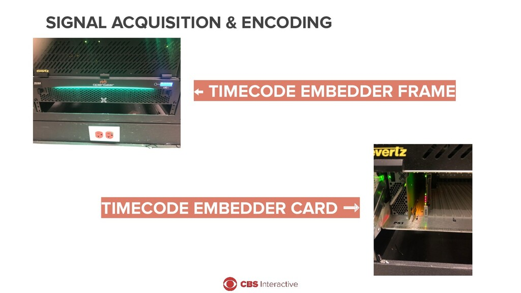 SIGNAL ACQUISITION & ENCODING ← TIMECODE EMBEDD...