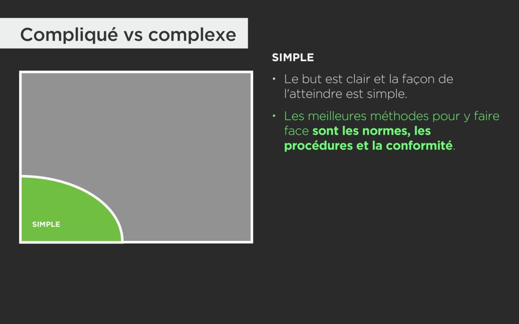 Compliqué vs complexe SIMPLE • Le but est clair...