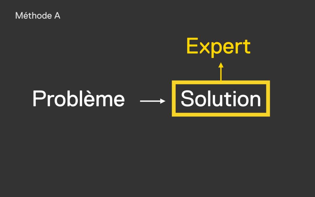 Problème Solution Expert Méthode A