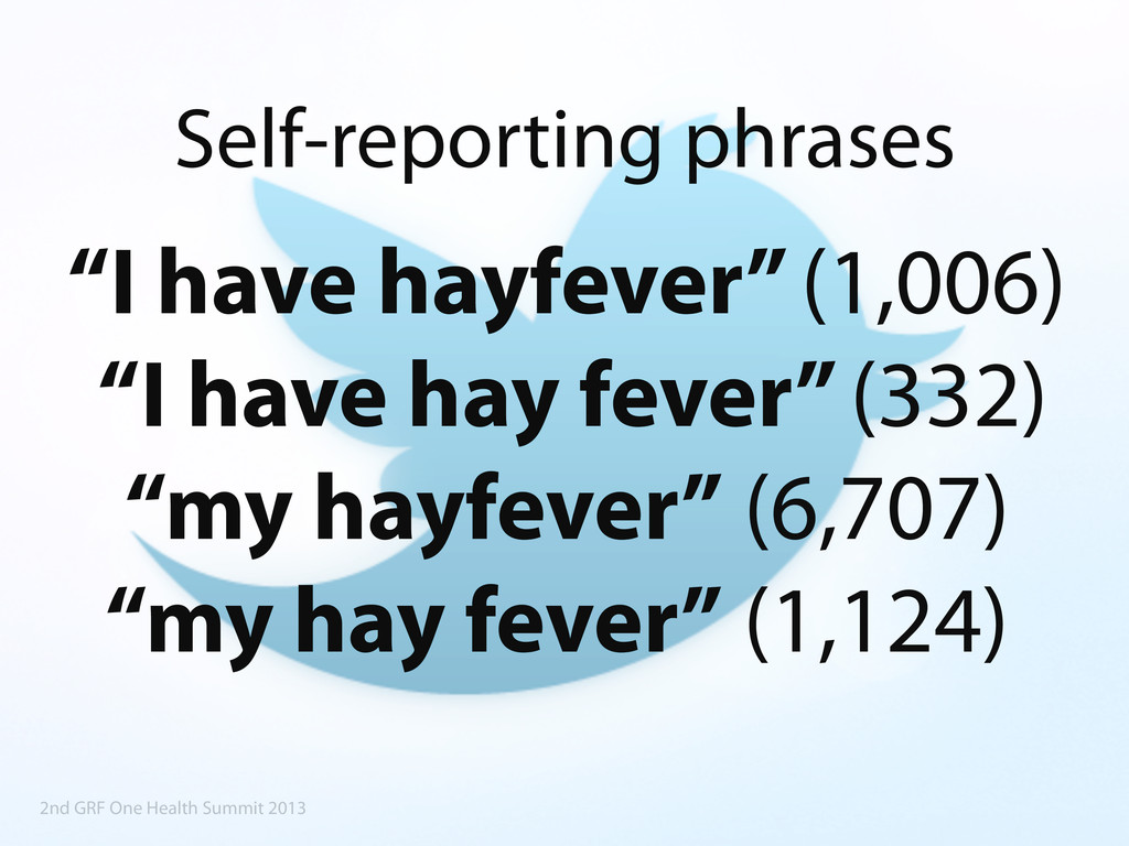 "2nd GRF One Health Summit 2013 ""I have hayfever..."