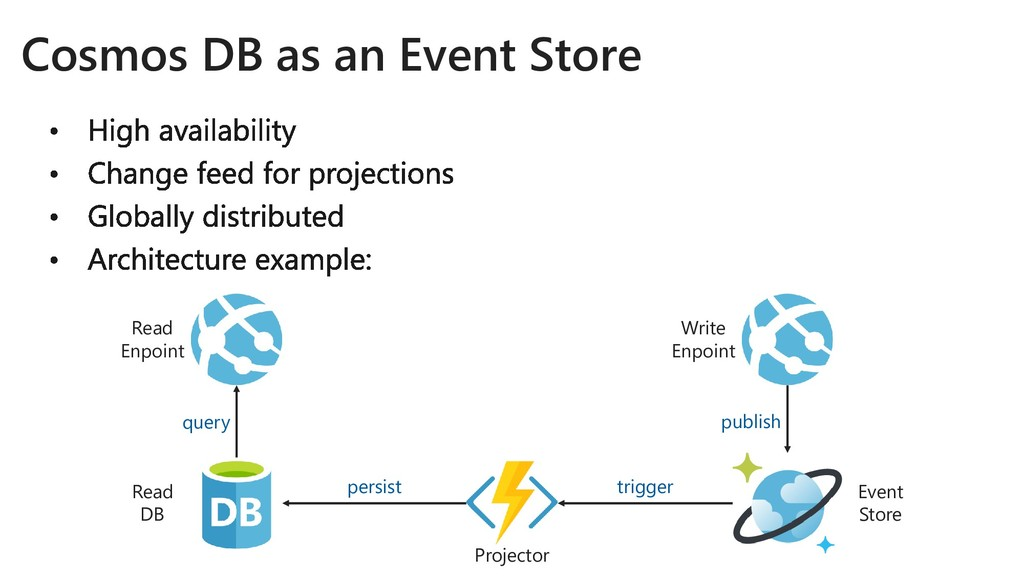 Cosmos DB as an Event Store Read Enpoint Write ...