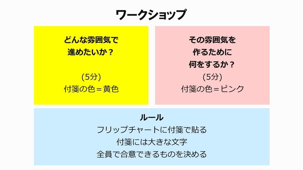 ワークショップ どんな雰囲気で 進めたいか? (5分) 付箋の色=黄色 その雰囲気を 作るため...