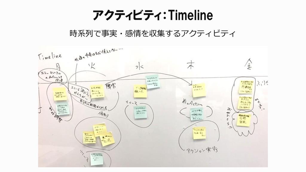 アクティビティ:Timeline 時系列で事実・感情を収集するアクティビティ
