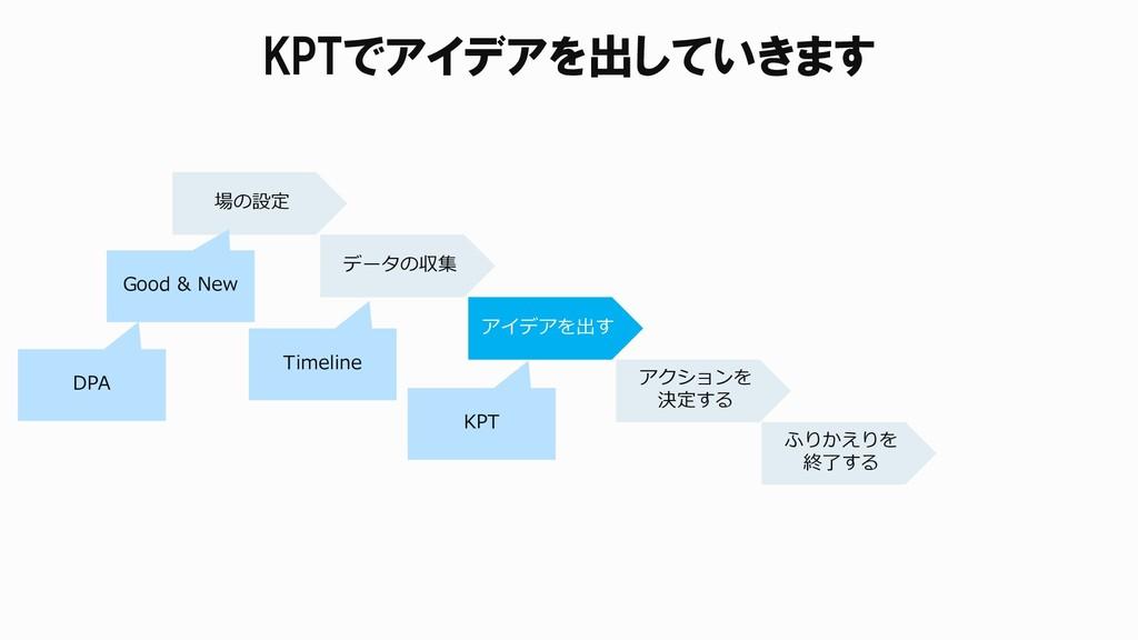 KPTでアイデアを出していきます 場の設定 データの収集 アイデアを出す アクションを 決定す...