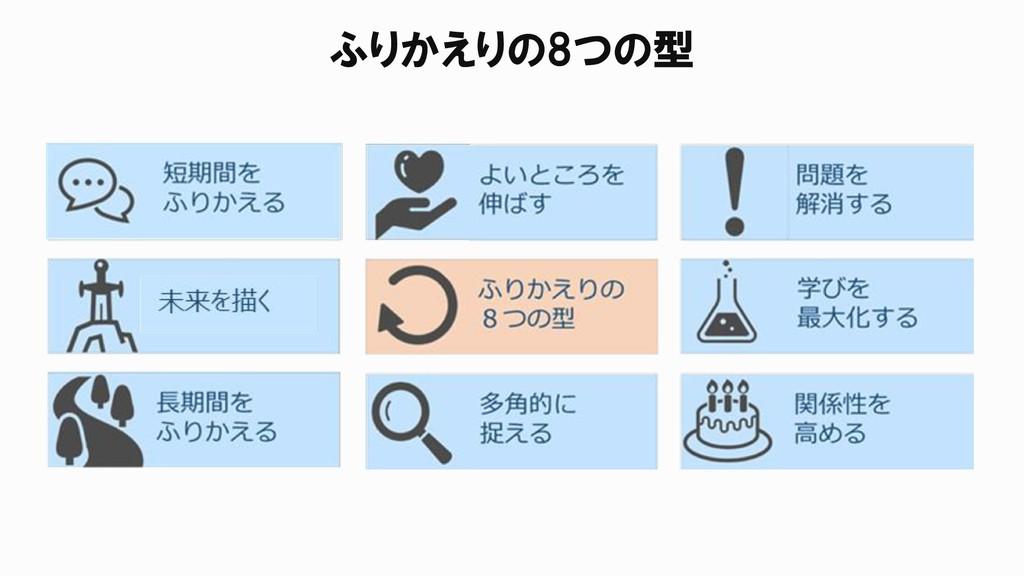 ふりかえりの8つの型