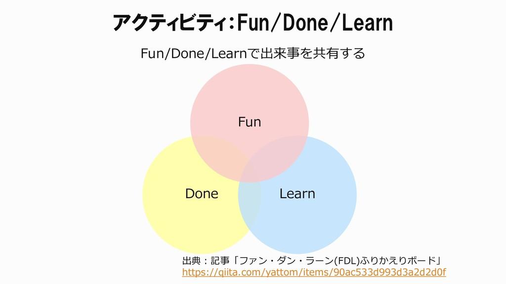 アクティビティ:Fun/Done/Learn Fun/Done/Learnで出来事を共有する ...
