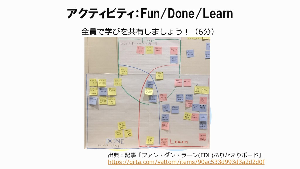 アクティビティ:Fun/Done/Learn 全員で学びを共有しましょう!(6分) Done ...