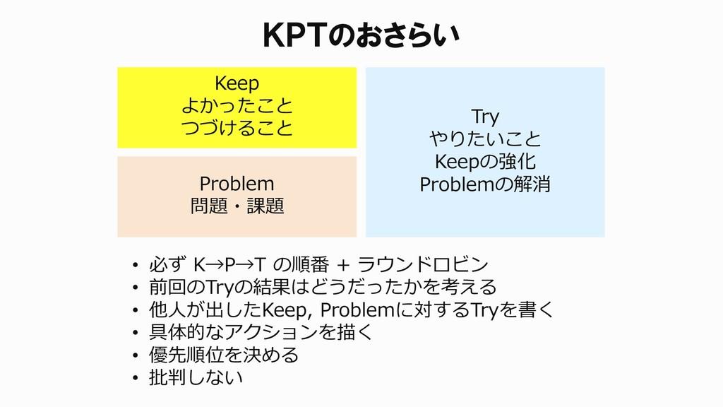 KPTのおさらい Keep よかったこと つづけること Problem 問題・課題 Try や...
