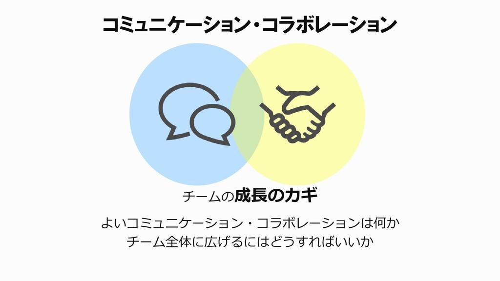 コミュニケーション・コラボレーション チームの成長のカギ よいコミュニケーション・コラボレーシ...