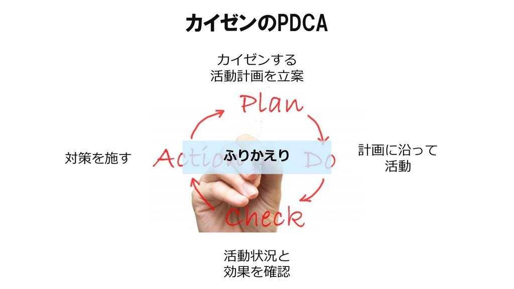 カイゼンのPDCA カイゼンする 活動計画を立案 計画に沿って 活動 活動状況と 効果を確認 ...
