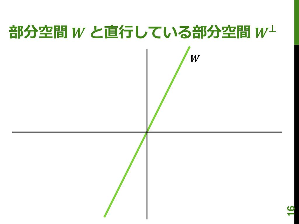 部分空間  と直行している部分空間 ⊥  16