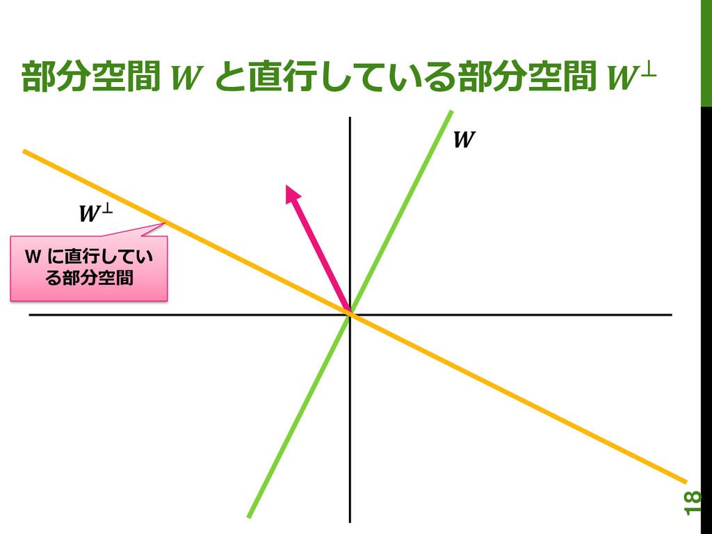 部分空間  と直行している部分空間 ⊥ W に直行してい る部分空間  ⊥ 18