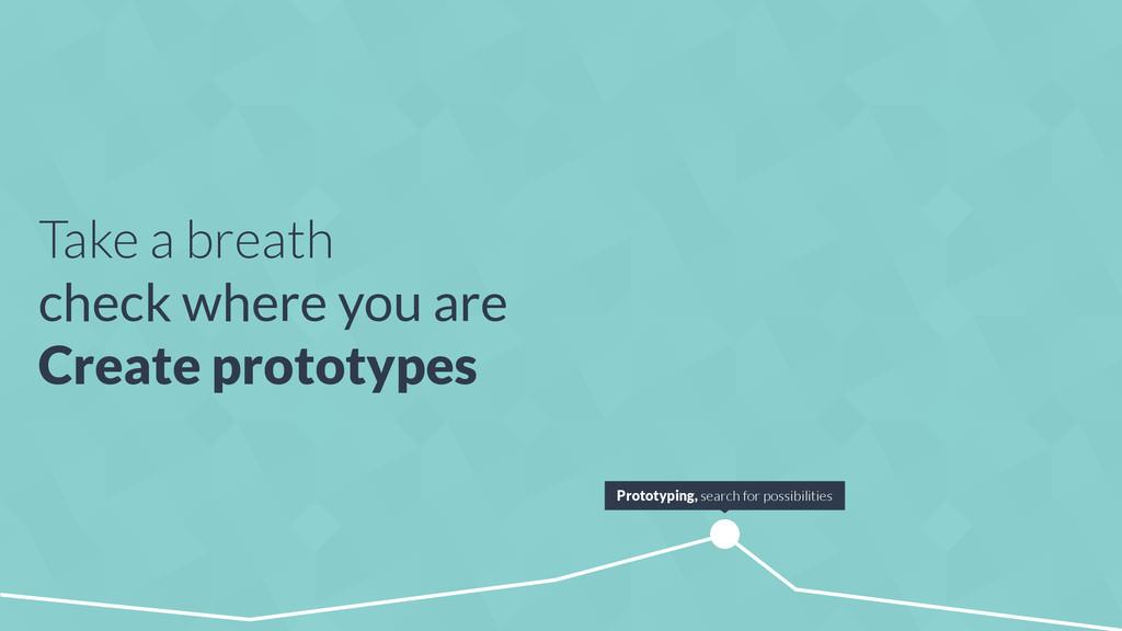 Take a breath check where you are Create protot...