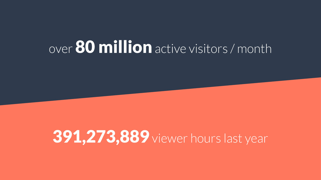 over 80 million active visitors / month 391,273...