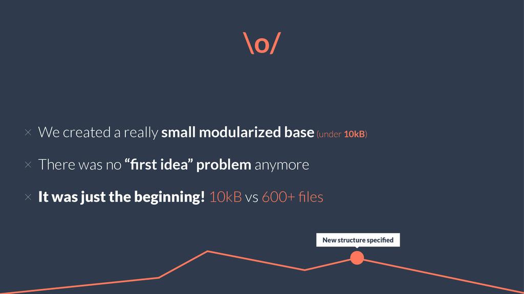 \o/ × We created a really small modularized bas...