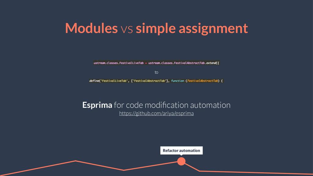 Modules vs simple assignment Esprima for code m...