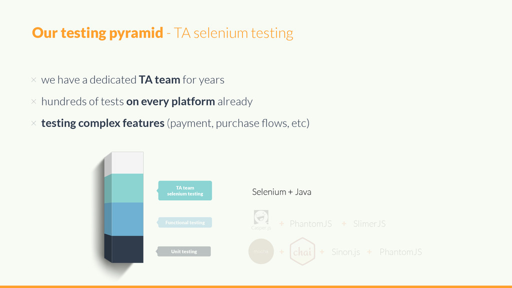 × we have a dedicated TA team for years × hundr...