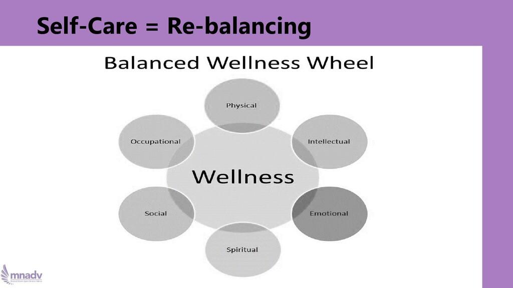 Self-Care = Re-balancing
