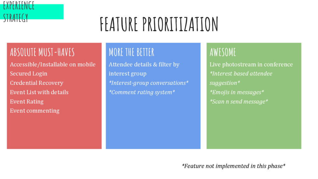 FEATURE PRIORITIZATION ABSOLUTE MUST-HAVES Acce...