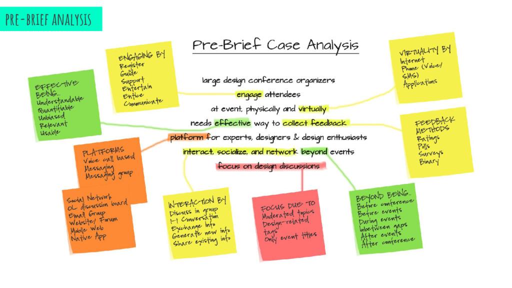 pre-brief analysis