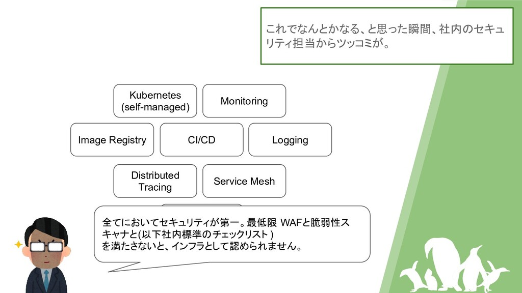 Kubernetes (self-managed) Image Registry CI/CD ...