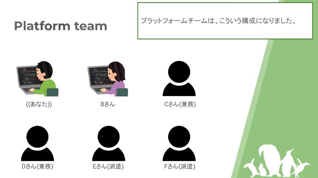 Platform team ((あなた)) Bさん Cさん(兼務) Dさん(兼務) Eさん(派...