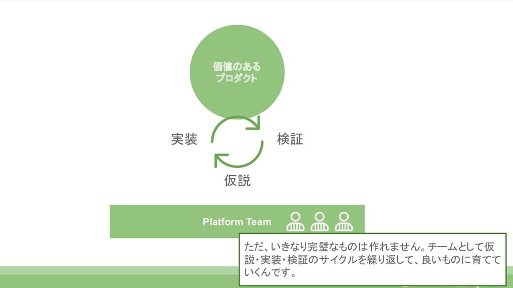 価値のある プロダクト 仮説 検証 実装 Platform Team ただ、いきなり完璧なもの...