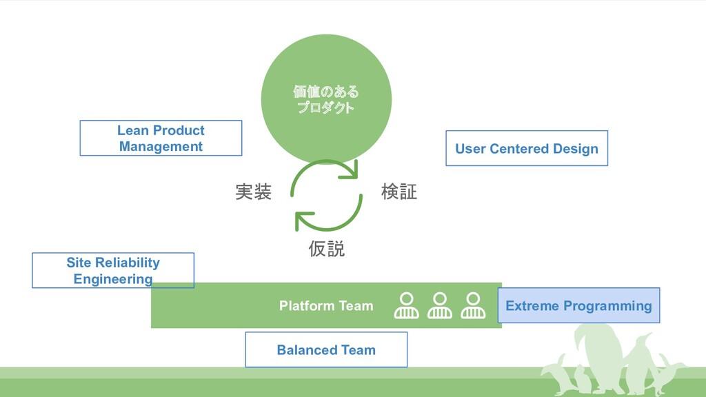 価値のある プロダクト 仮説 検証 実装 User Centered Design Platf...