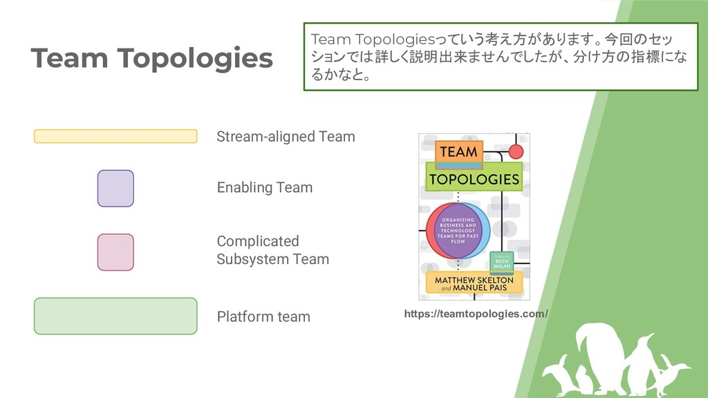 Team Topologies https://teamtopologies.com/ Pla...