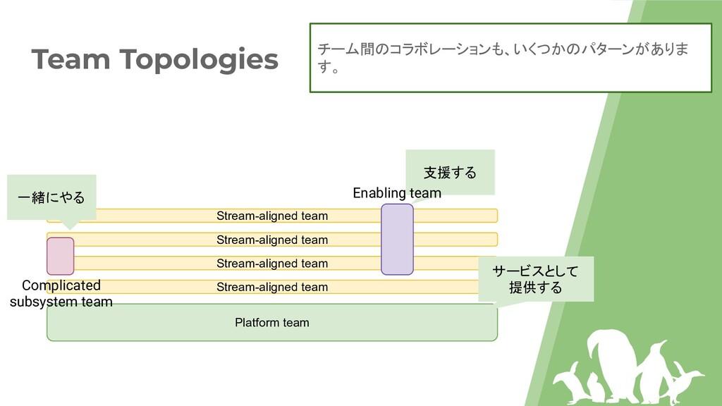 Team Topologies Platform team Stream-aligned te...