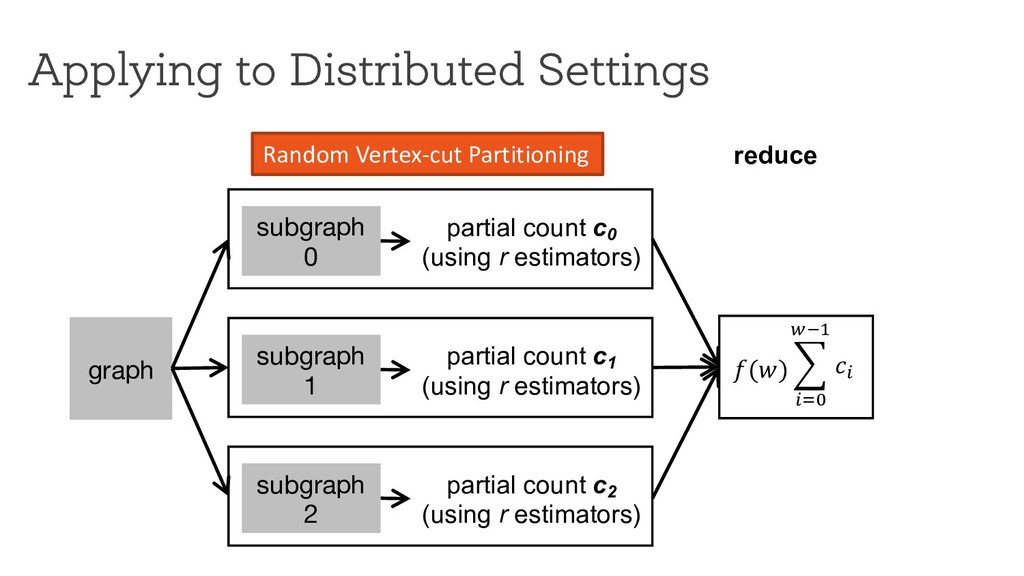 """Applying to Distributed Settings graph ! """"#$ %&..."""