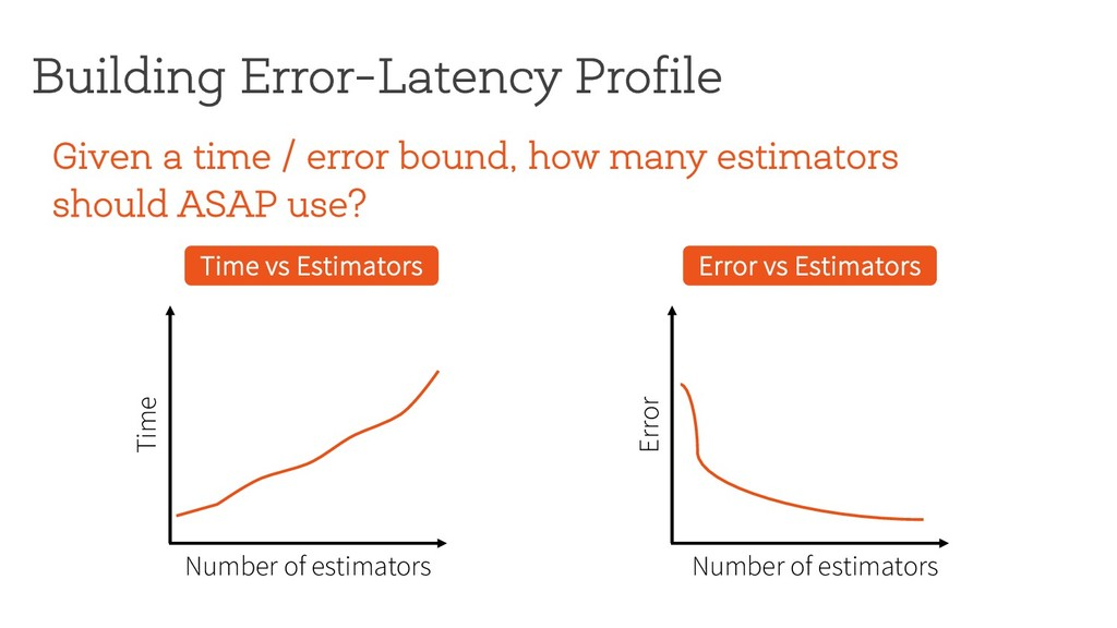 Building Error-Latency Profile Given a time / e...