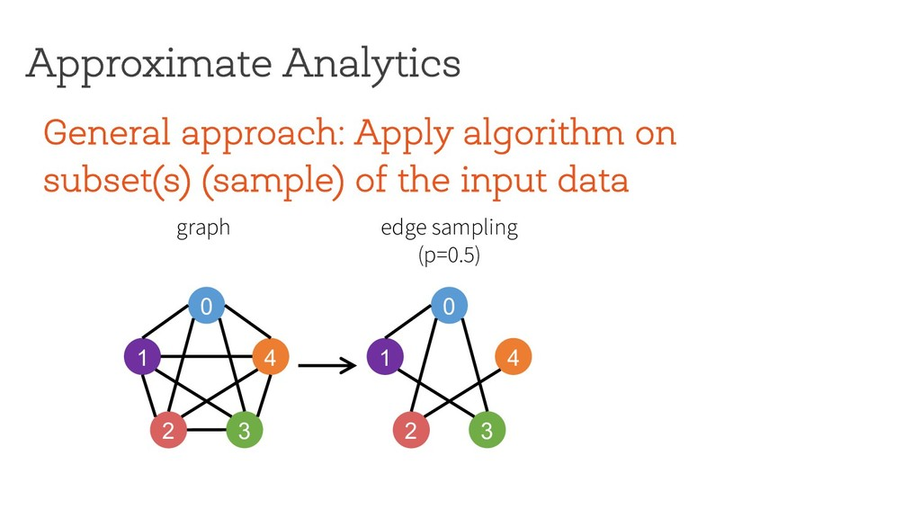 General approach: Apply algorithm on subset(s) ...
