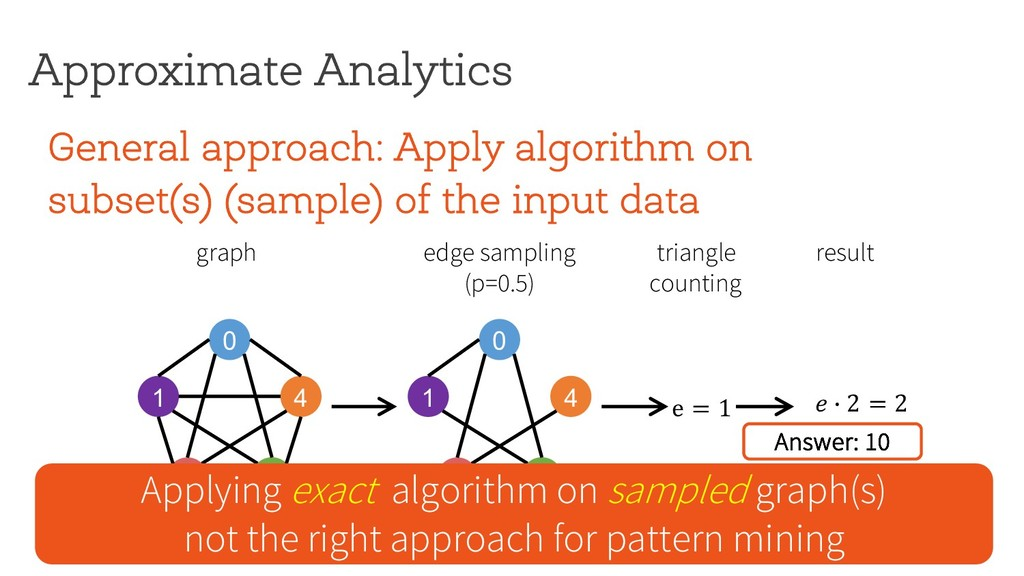 Answer: 10 General approach: Apply algorithm on...