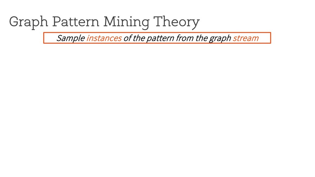 Graph Pattern Mining Theory Sample instances of...
