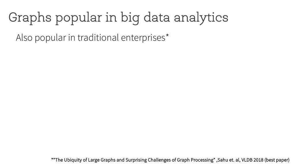 "Graphs popular in big data analytics *""The Ubiq..."