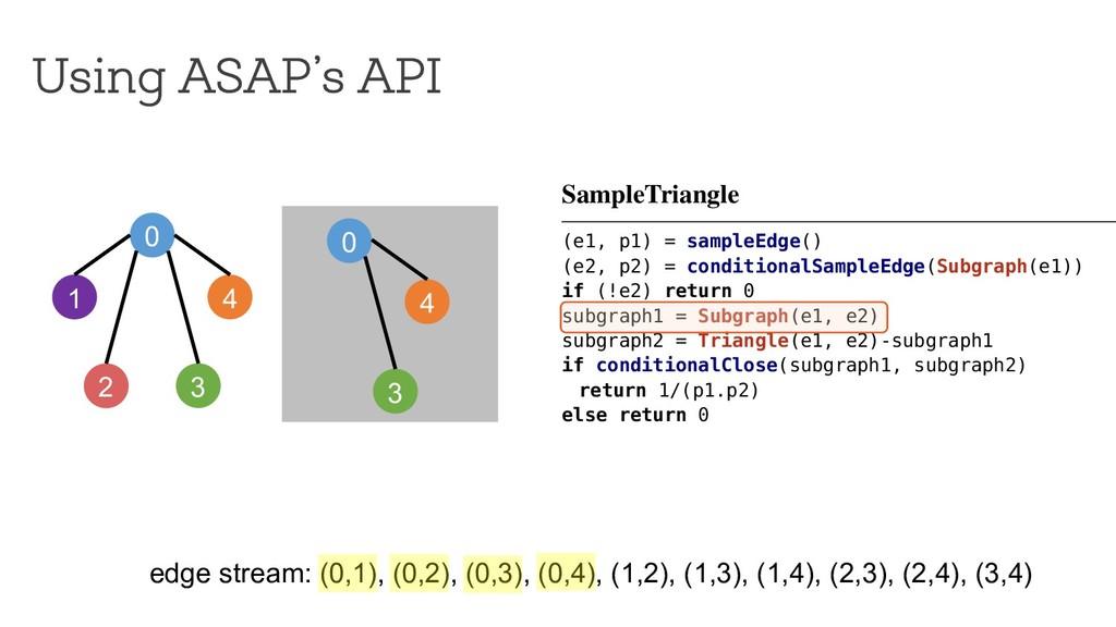 Using ASAP's API 0 1 4 2 3 edge stream: (0,1), ...
