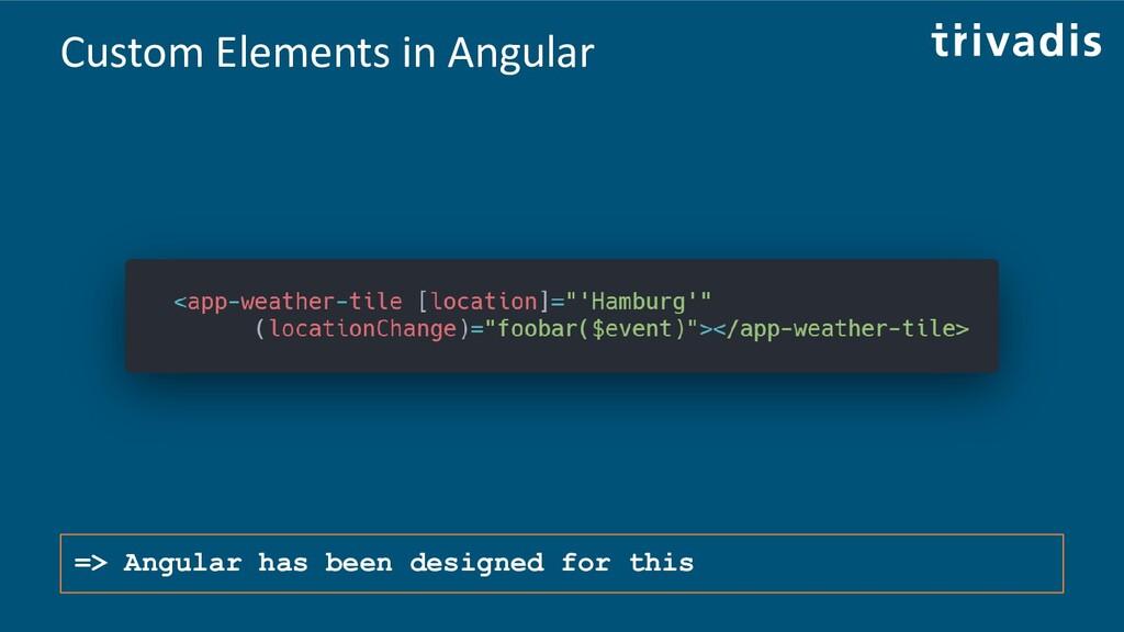 Custom Elements in Angular => Angular has been ...