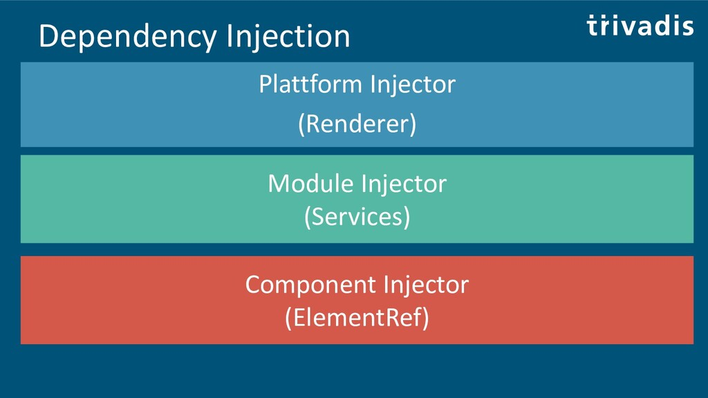 Dependency Injection Plattform Injector (Render...
