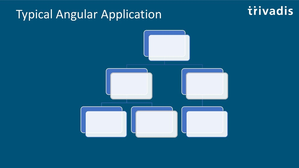 Typical Angular Application