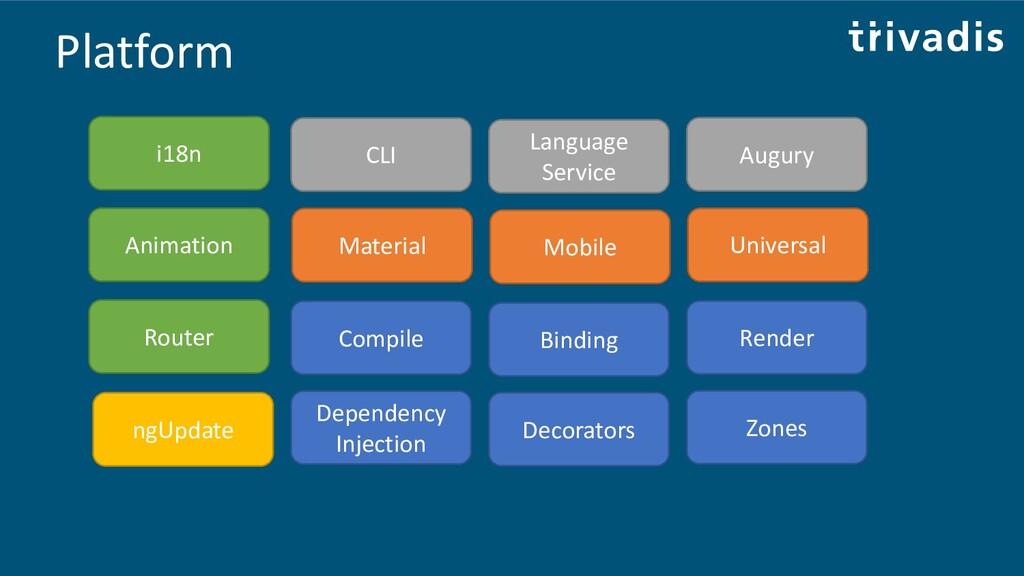 Platform Dependency Injection Decorators Zones ...