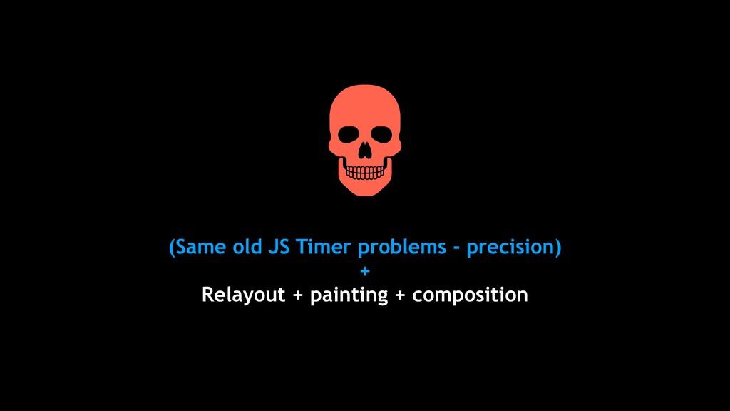 (Same old JS Timer problems - precision) + Rela...